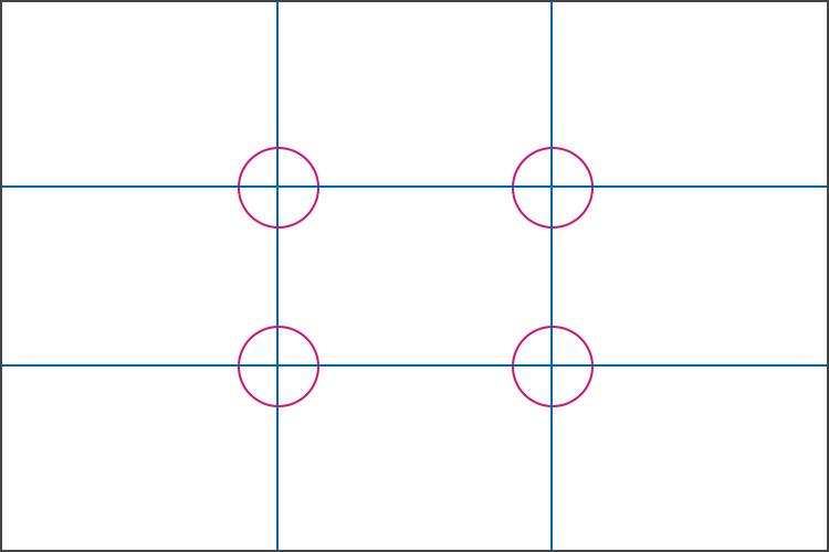 3分割法を表すイラスト