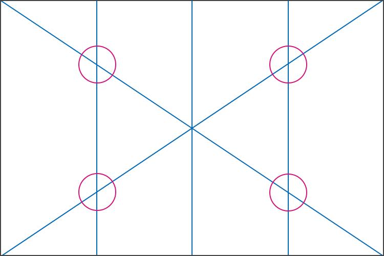 四分割法を表すイラスト