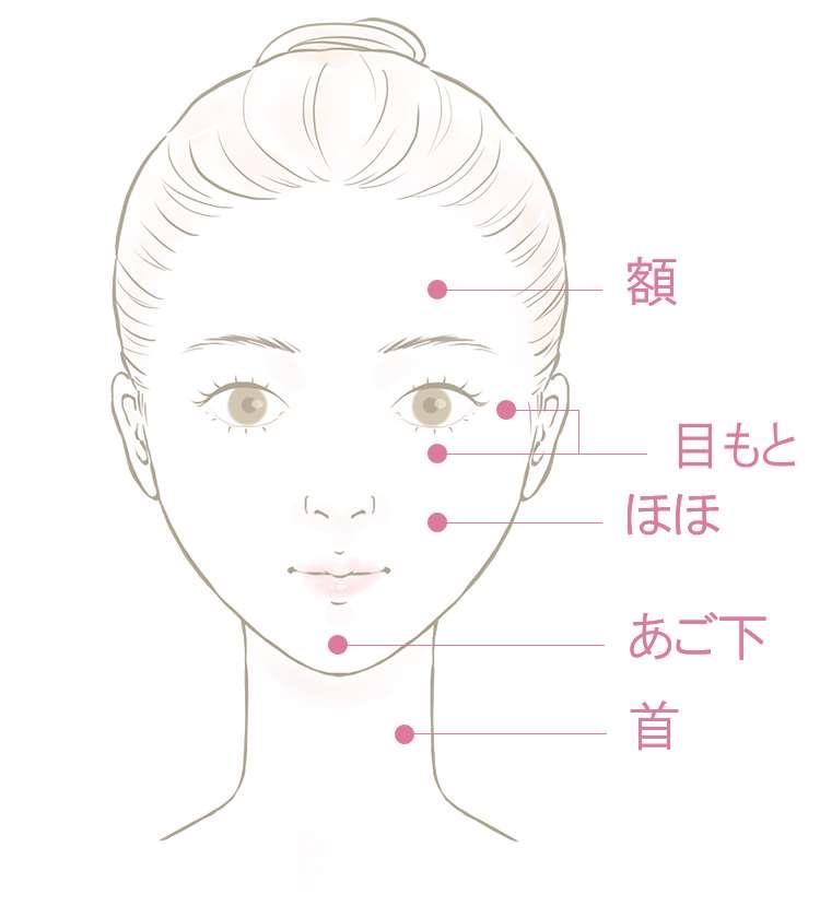 顔部分の画像